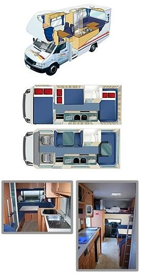 6 Berth Motorhome Layout and Interior